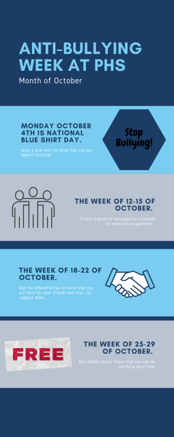 Anti-bullying Month At PHS